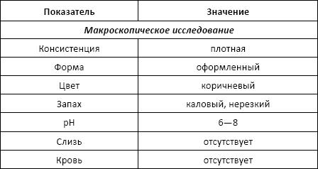 таблица результатов анализа мочи